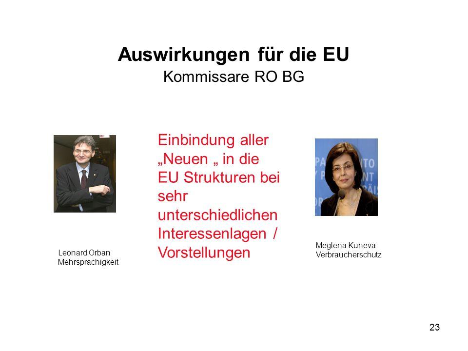 Auswirkungen für die EU Kommissare RO BG