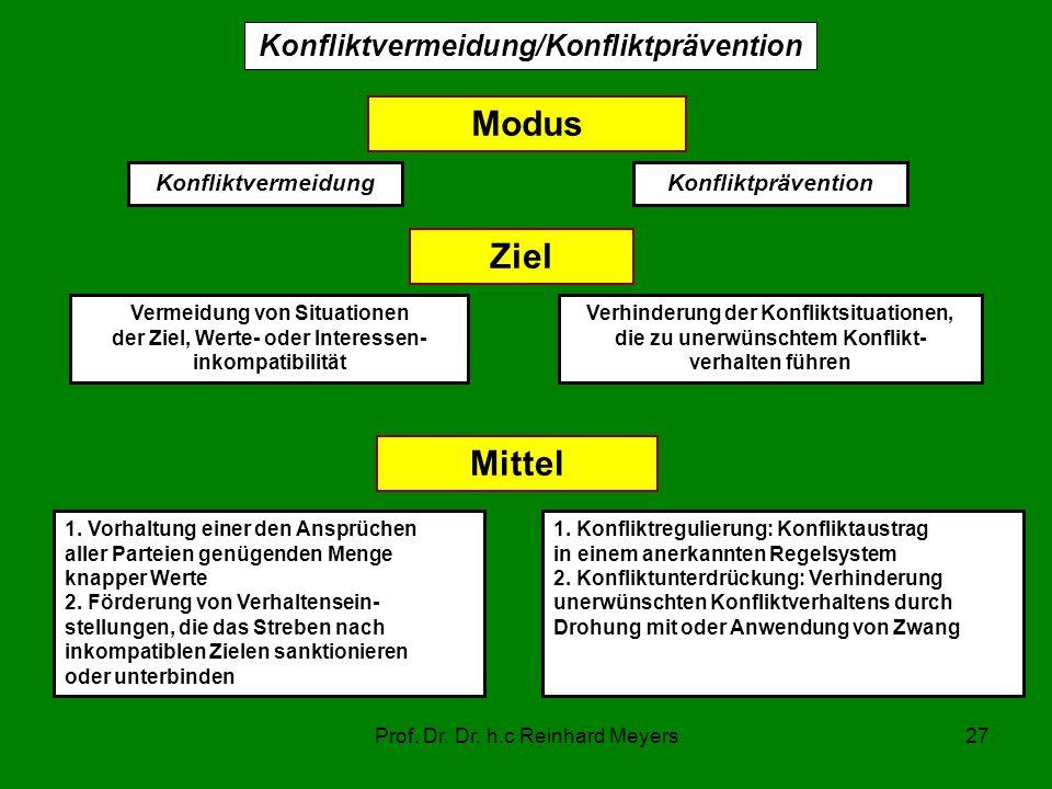 Modus Ziel Mittel Konfliktvermeidung/Konfliktprävention