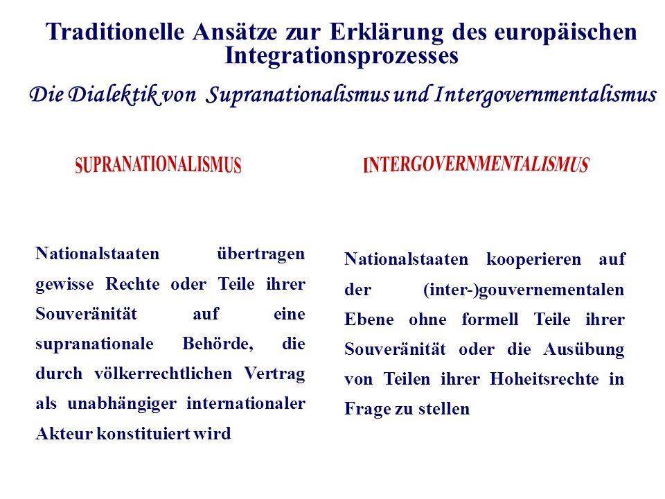 Die Dialektik von Supranationalismus und Intergovernmentalismus