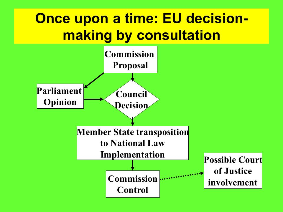 Once upon a time: EU decision-making by consultation
