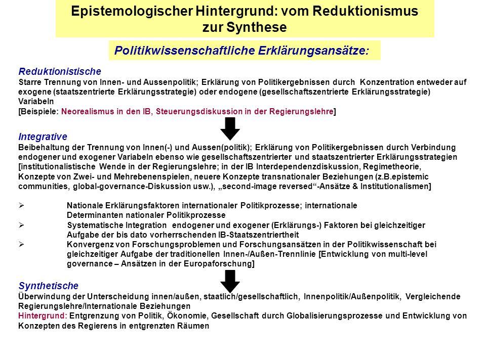 Epistemologischer Hintergrund: vom Reduktionismus