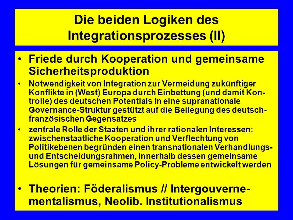 Die beiden Logiken des Integrationsprozesses (II)