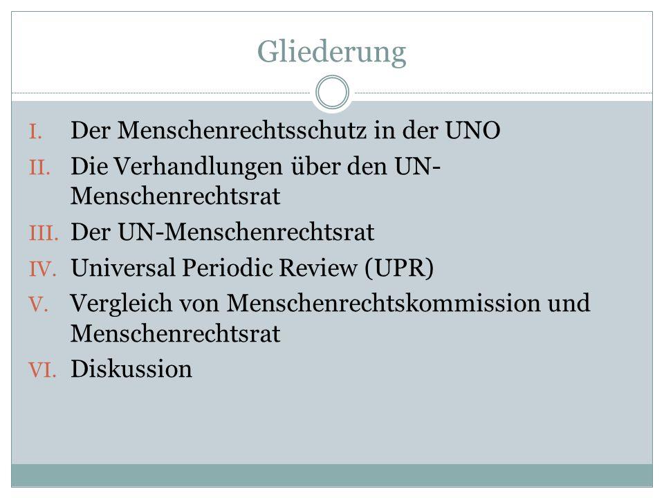 Gliederung Der Menschenrechtsschutz in der UNO