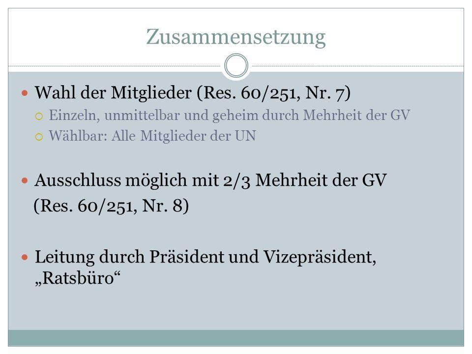 Zusammensetzung Wahl der Mitglieder (Res. 60/251, Nr. 7)