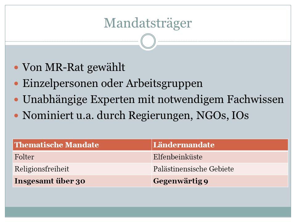 Mandatsträger Von MR-Rat gewählt Einzelpersonen oder Arbeitsgruppen