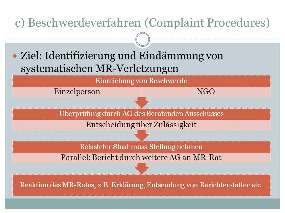 c) Beschwerdeverfahren (Complaint Procedures)