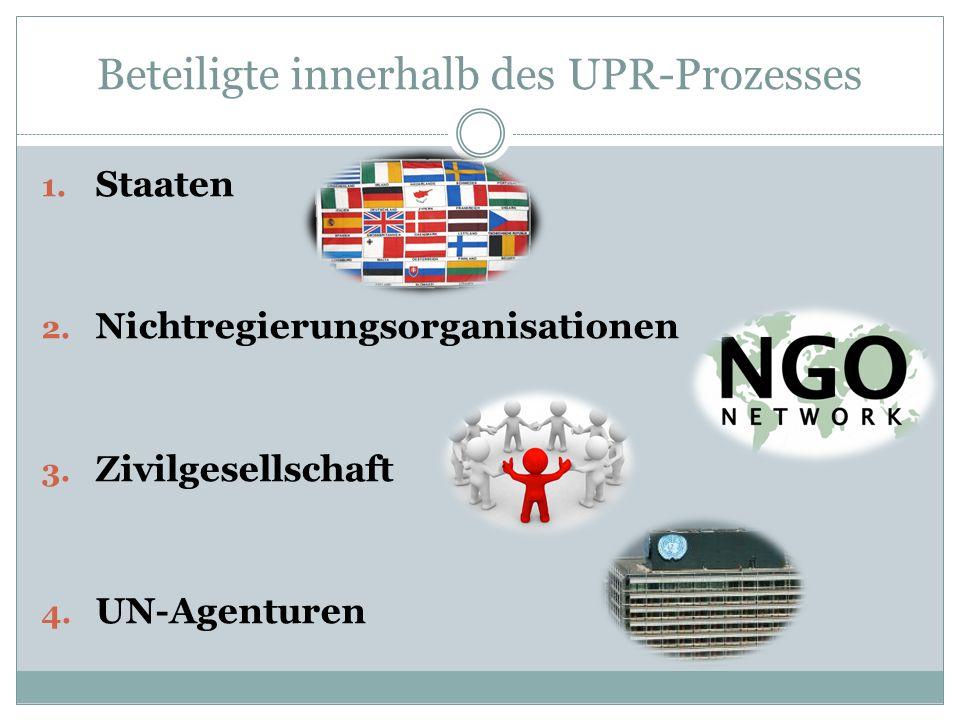 Beteiligte innerhalb des UPR-Prozesses