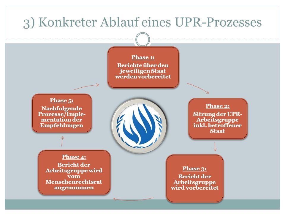 3) Konkreter Ablauf eines UPR-Prozesses