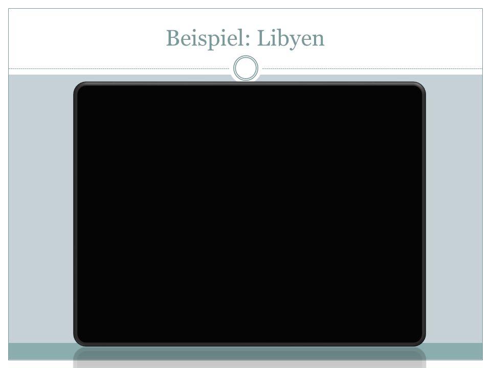 Beispiel: Libyen