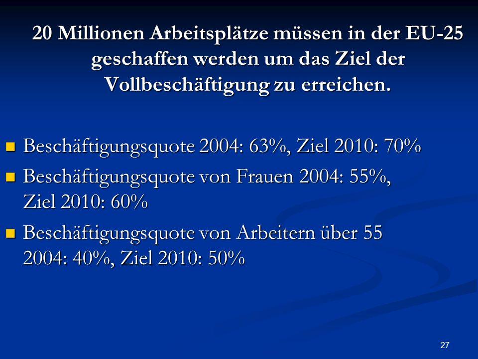 20 Millionen Arbeitsplätze müssen in der EU-25 geschaffen werden um das Ziel der Vollbeschäftigung zu erreichen.