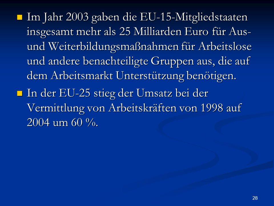 Im Jahr 2003 gaben die EU-15-Mitgliedstaaten insgesamt mehr als 25 Milliarden Euro für Aus- und Weiterbildungsmaßnahmen für Arbeitslose und andere benachteiligte Gruppen aus, die auf dem Arbeitsmarkt Unterstützung benötigen.
