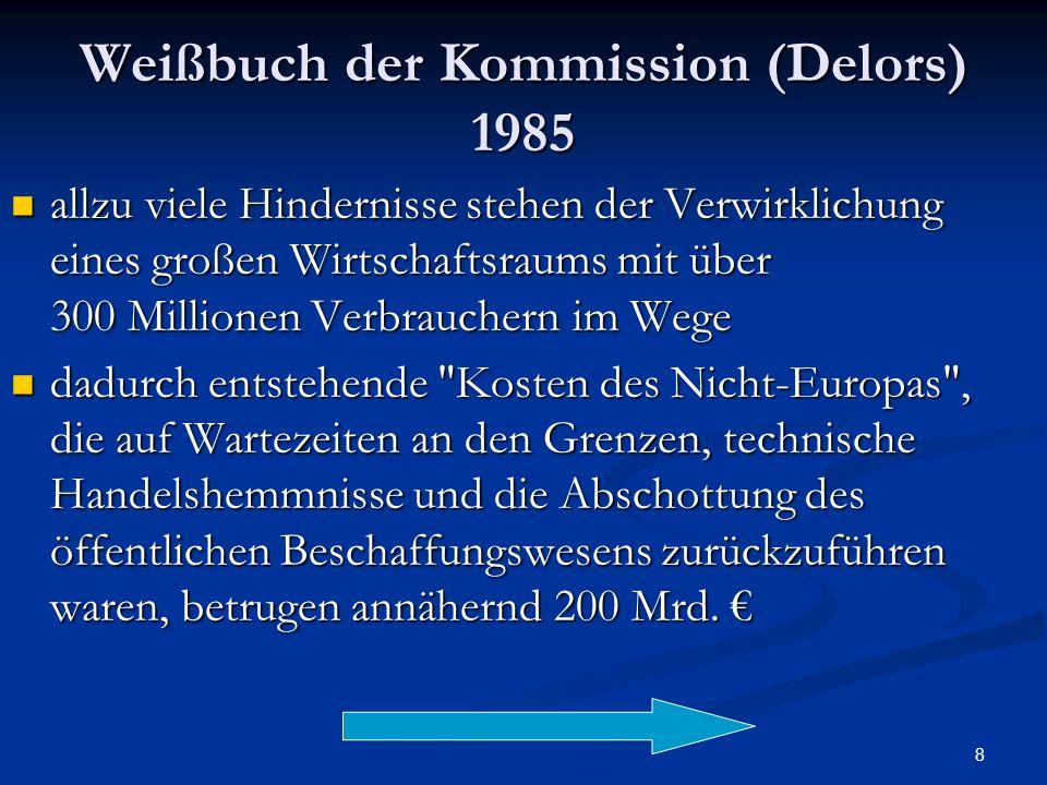 Weißbuch der Kommission (Delors) 1985