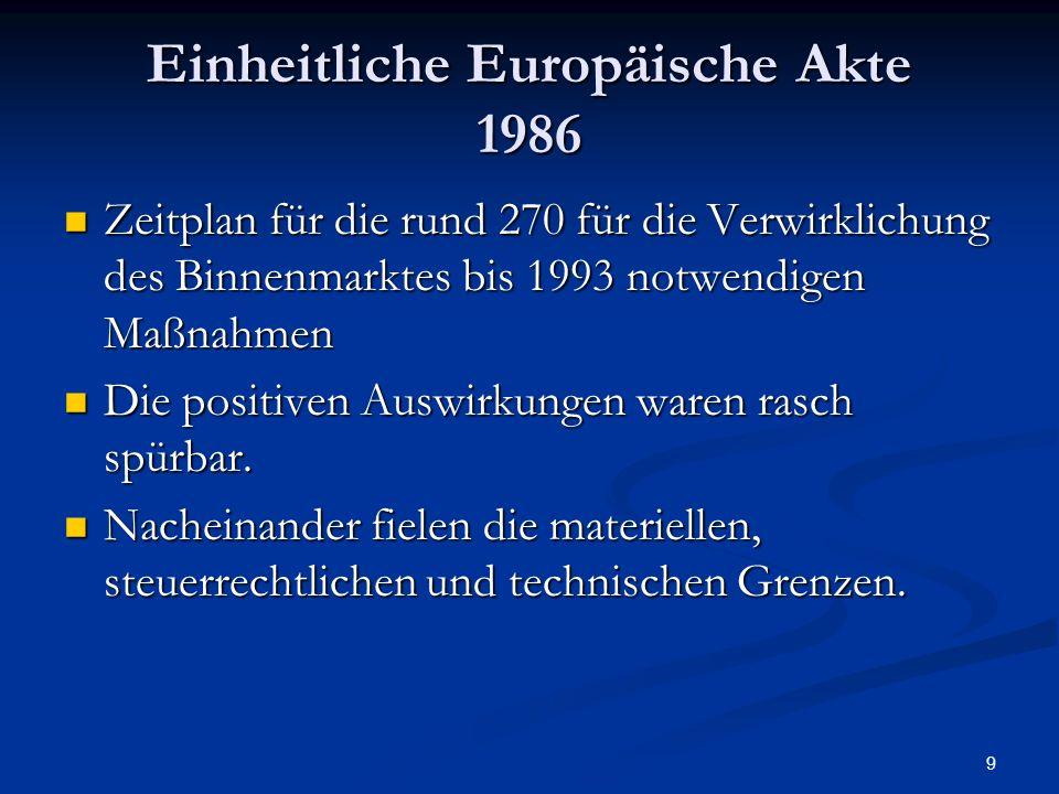 Einheitliche Europäische Akte 1986