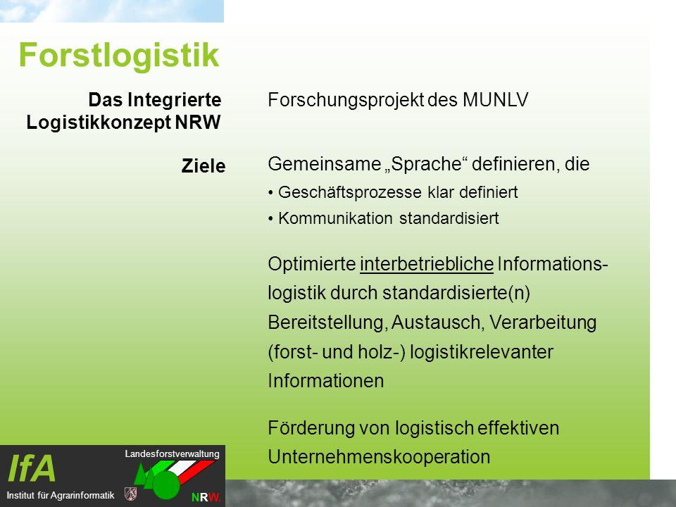 Das Integrierte Logistikkonzept NRW