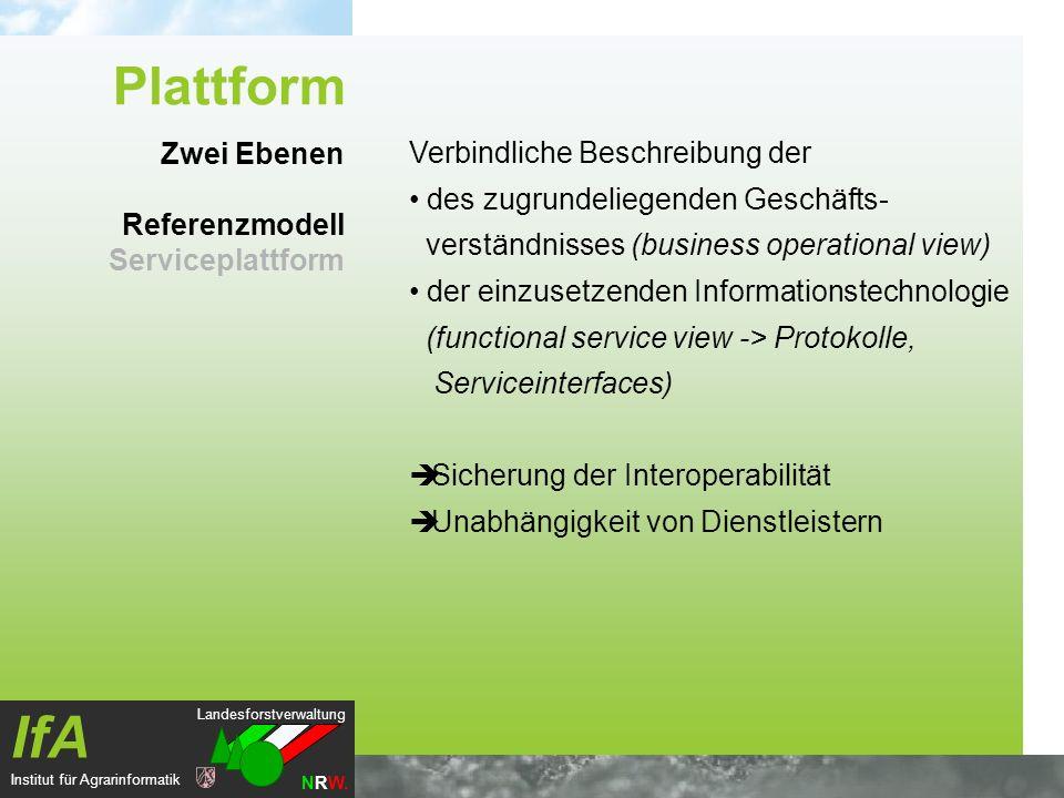 Zwei Ebenen Referenzmodell Serviceplattform