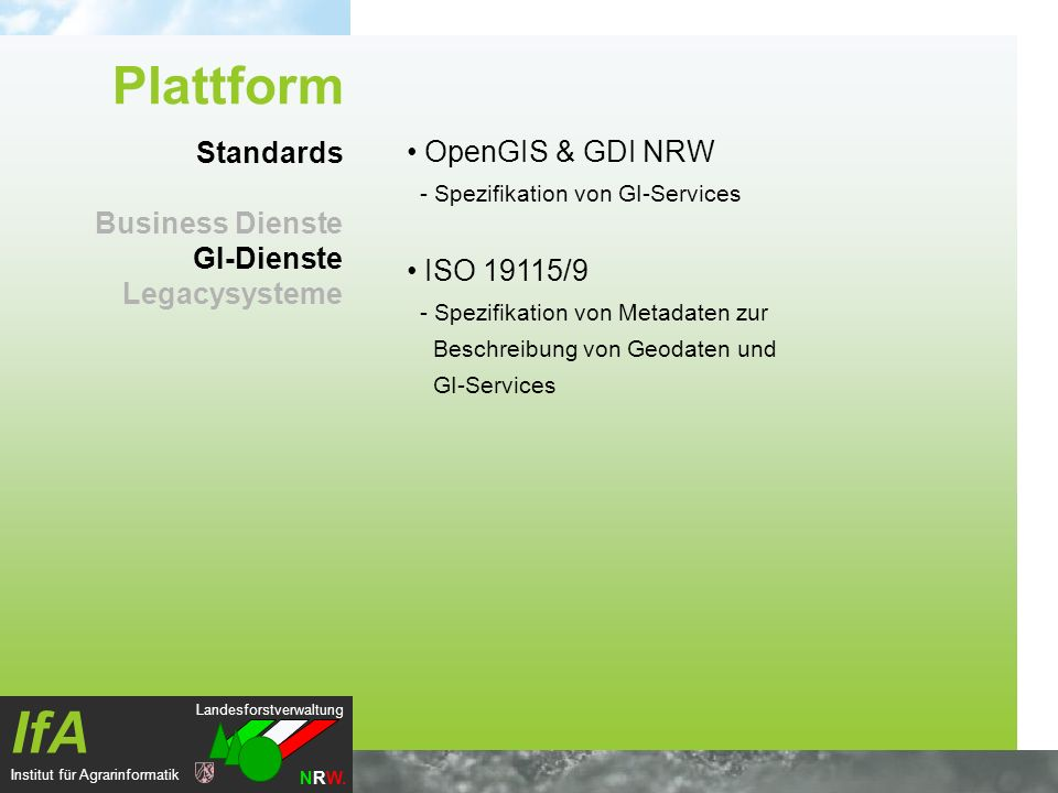 Standards Business Dienste GI-Dienste Legacysysteme