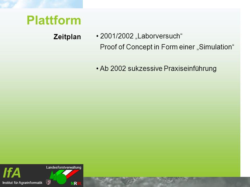 """Plattform 2001/2002 """"Laborversuch Proof of Concept in Form einer """"Simulation Ab 2002 sukzessive Praxiseinführung."""