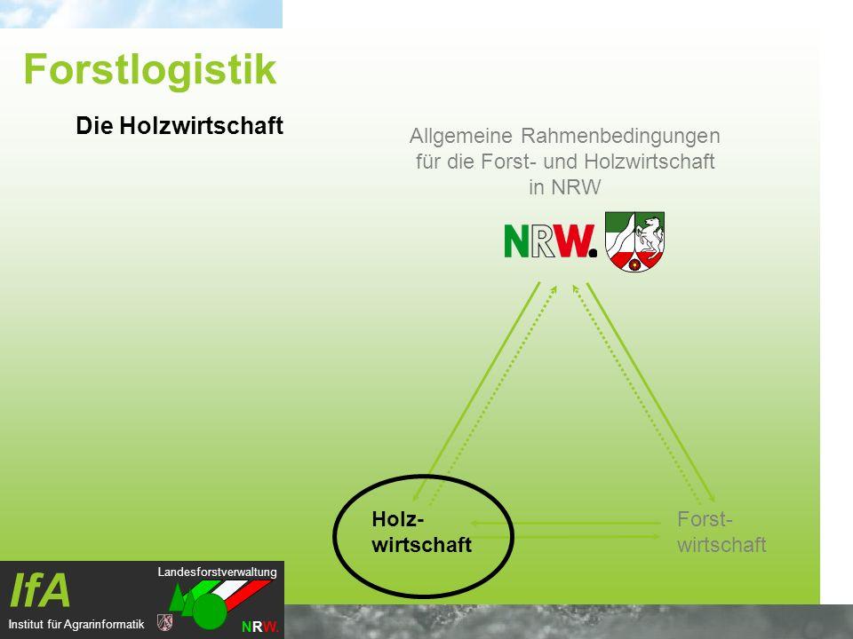Allgemeine Rahmenbedingungen für die Forst- und Holzwirtschaft in NRW