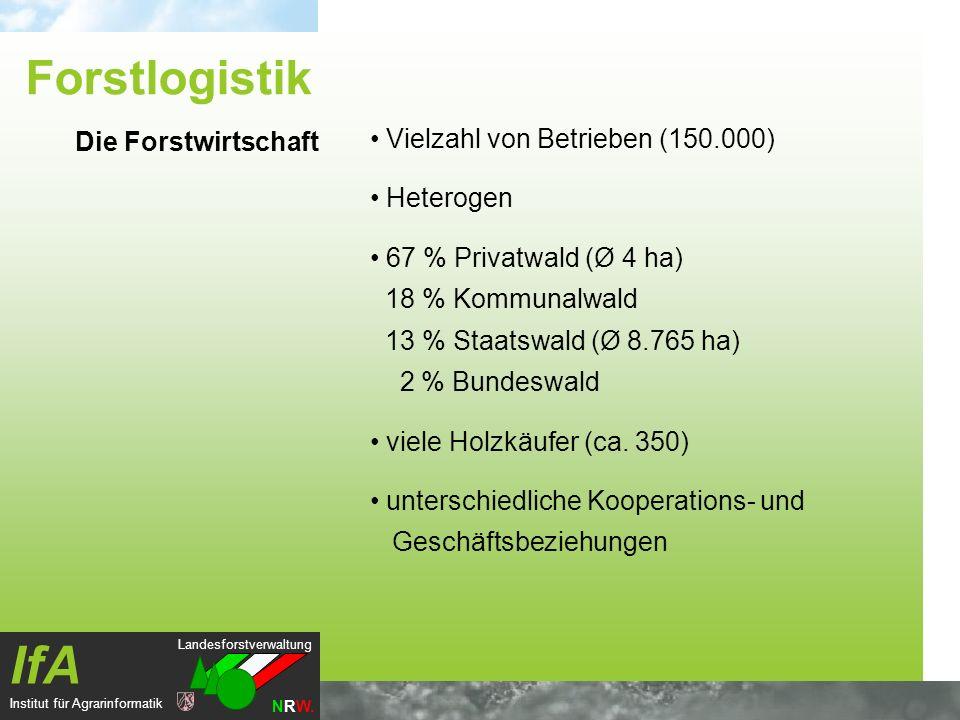 Forstlogistik Vielzahl von Betrieben (150.000) Die Forstwirtschaft