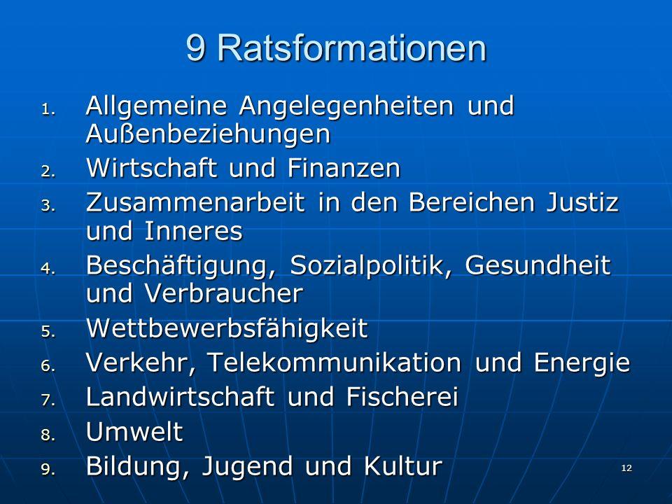 9 Ratsformationen Allgemeine Angelegenheiten und Außenbeziehungen