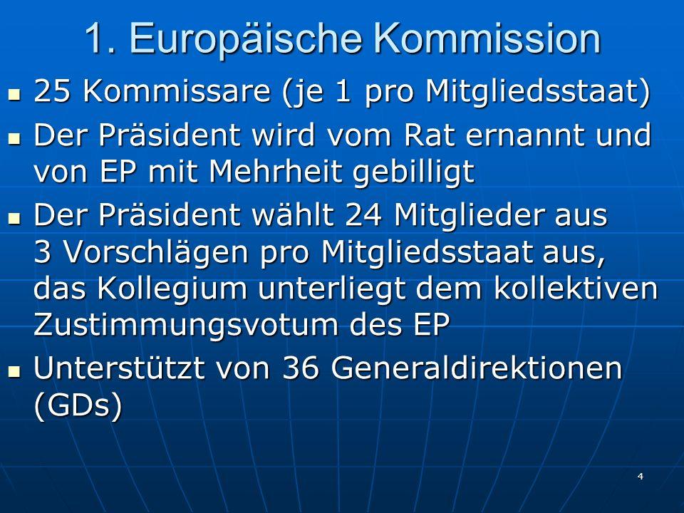 1. Europäische Kommission