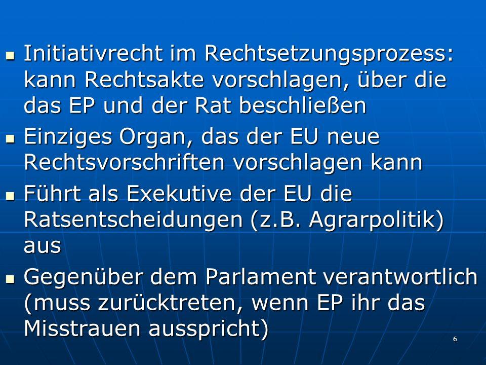Initiativrecht im Rechtsetzungsprozess: kann Rechtsakte vorschlagen, über die das EP und der Rat beschließen