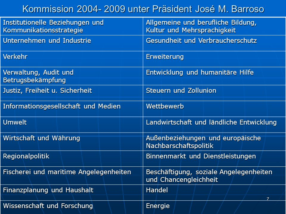 Kommission 2004- 2009 unter Präsident José M. Barroso