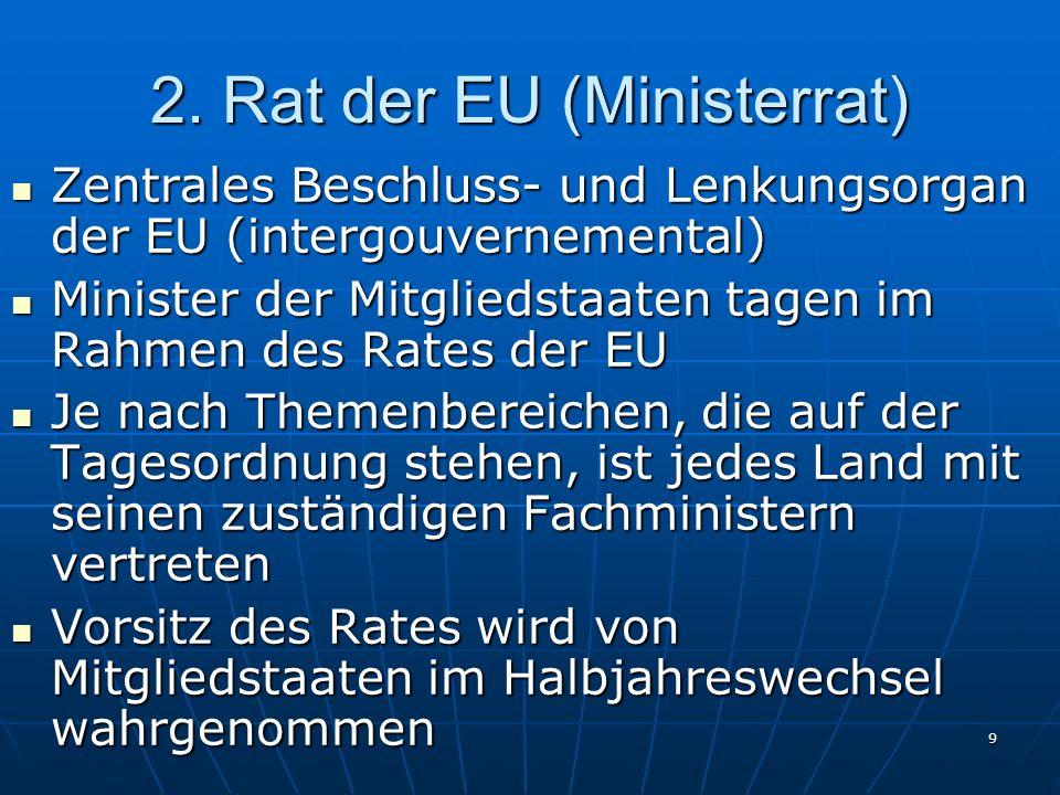 2. Rat der EU (Ministerrat)