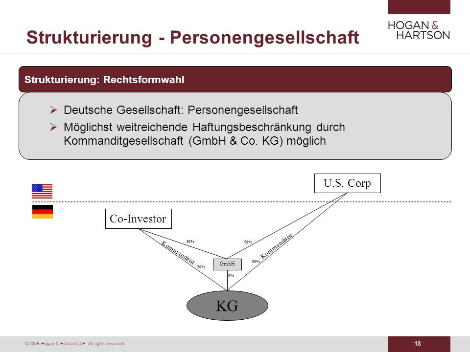 Strukturierung - Personengesellschaft