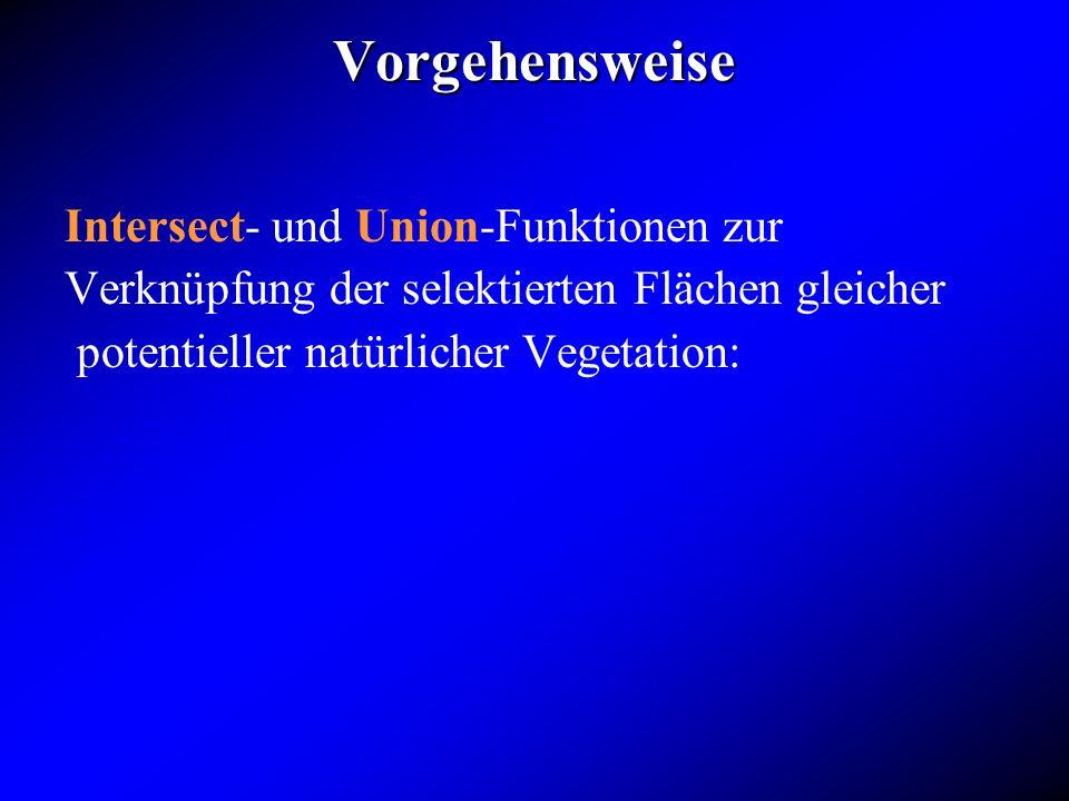 Vorgehensweise Intersect- und Union-Funktionen zur