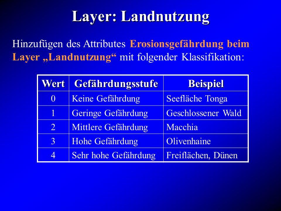 """Layer: Landnutzung Hinzufügen des Attributes Erosionsgefährdung beim Layer """"Landnutzung mit folgender Klassifikation:"""