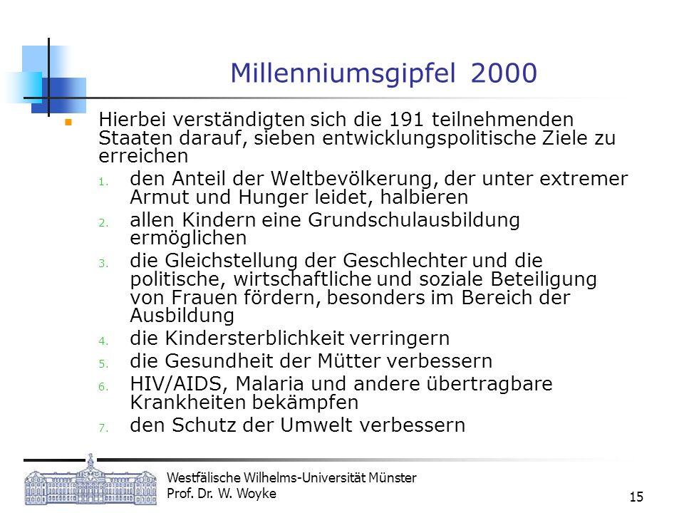 Millenniumsgipfel 2000 Hierbei verständigten sich die 191 teilnehmenden Staaten darauf, sieben entwicklungspolitische Ziele zu erreichen.