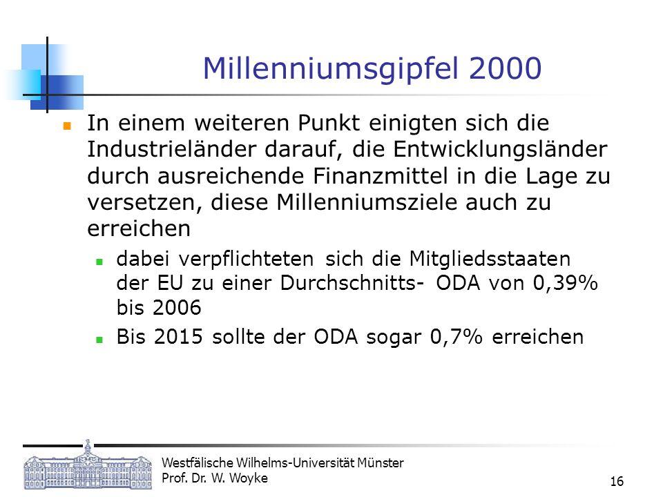 Millenniumsgipfel 2000