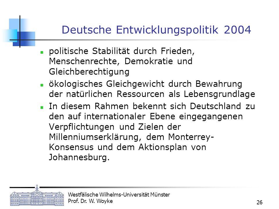 Deutsche Entwicklungspolitik 2004
