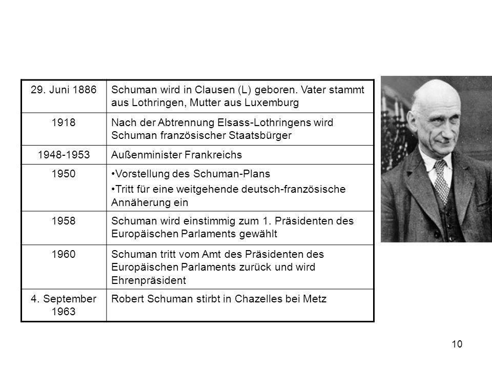 29. Juni 1886Schuman wird in Clausen (L) geboren. Vater stammt aus Lothringen, Mutter aus Luxemburg.