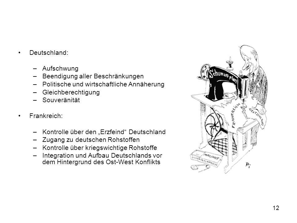 Deutschland:Aufschwung. Beendigung aller Beschränkungen. Politische und wirtschaftliche Annäherung.