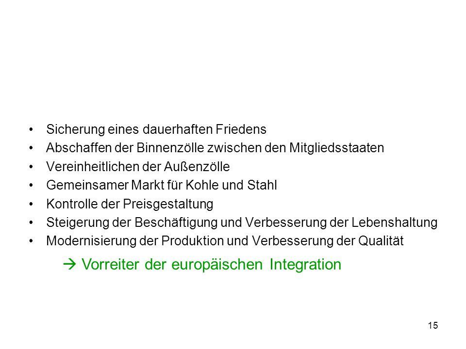  Vorreiter der europäischen Integration