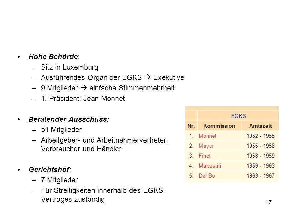 Hohe Behörde:Sitz in Luxemburg. Ausführendes Organ der EGKS  Exekutive. 9 Mitglieder  einfache Stimmenmehrheit.