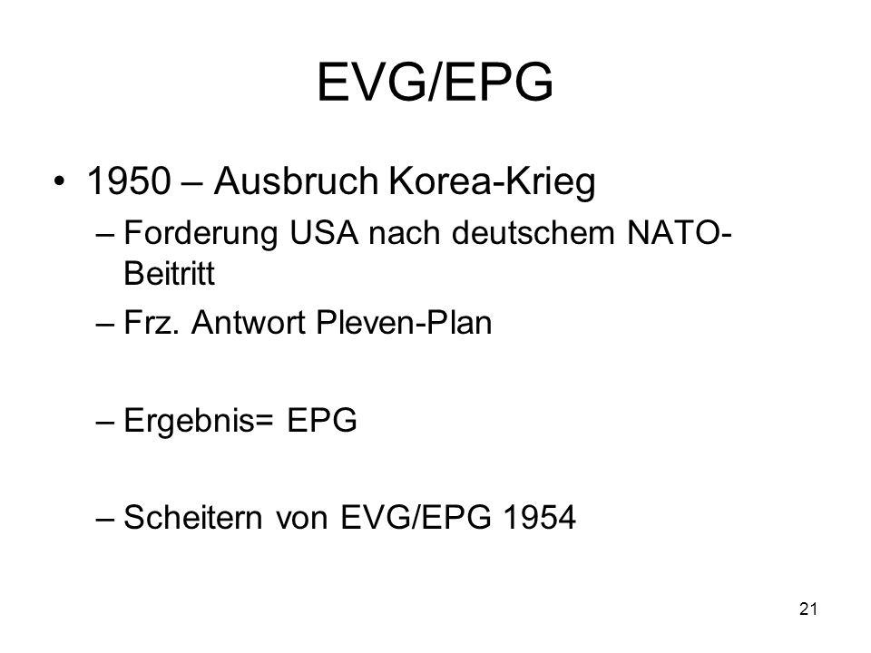 EVG/EPG 1950 – Ausbruch Korea-Krieg