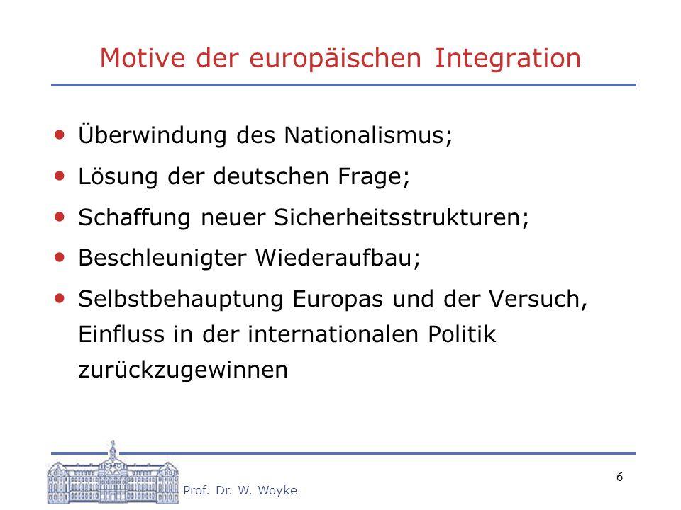 Motive der europäischen Integration