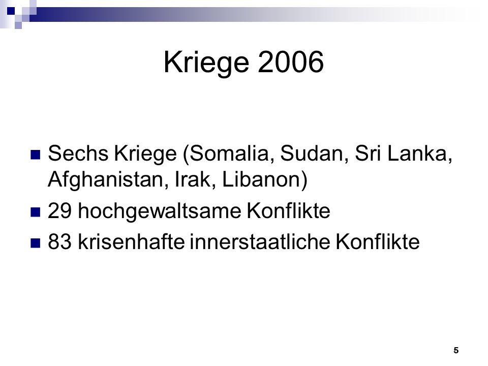 Kriege 2006Sechs Kriege (Somalia, Sudan, Sri Lanka, Afghanistan, Irak, Libanon) 29 hochgewaltsame Konflikte.