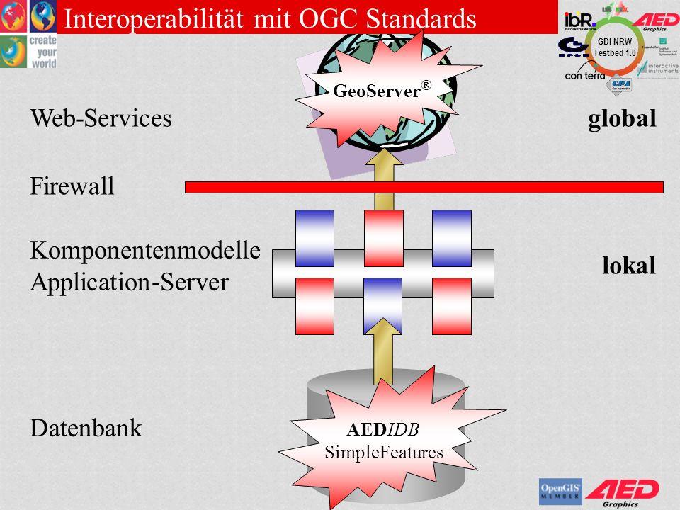 Interoperabilität mit OGC Standards