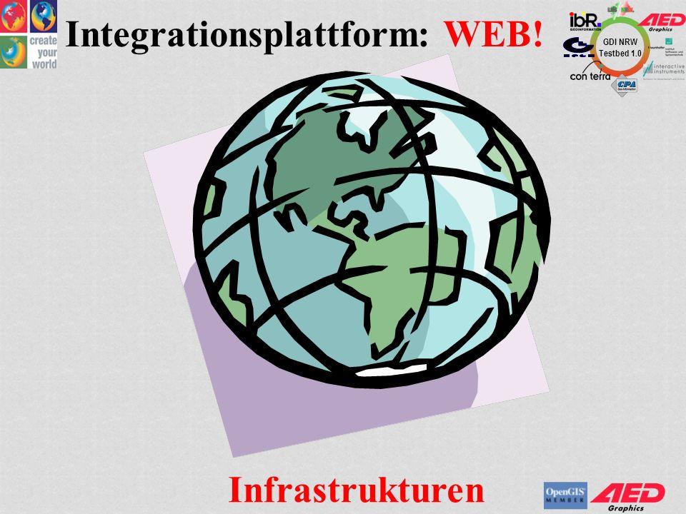 Integrationsplattform: WEB!