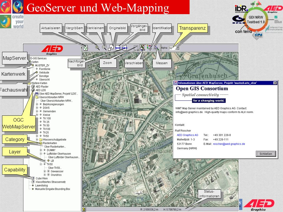 GeoServer und Web-Mapping
