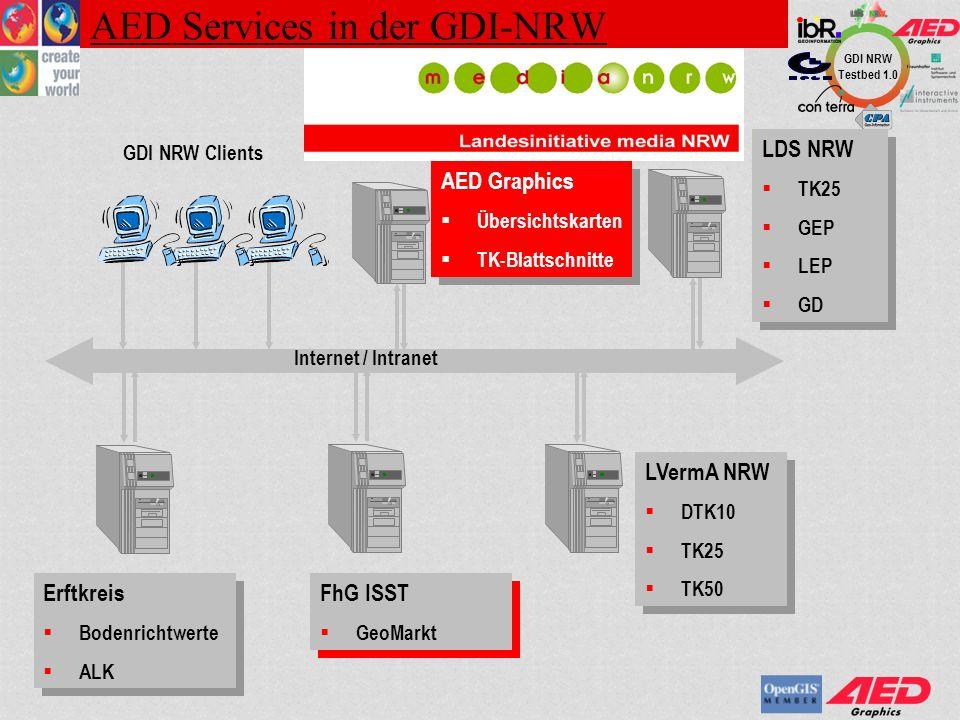 AED Services in der GDI-NRW