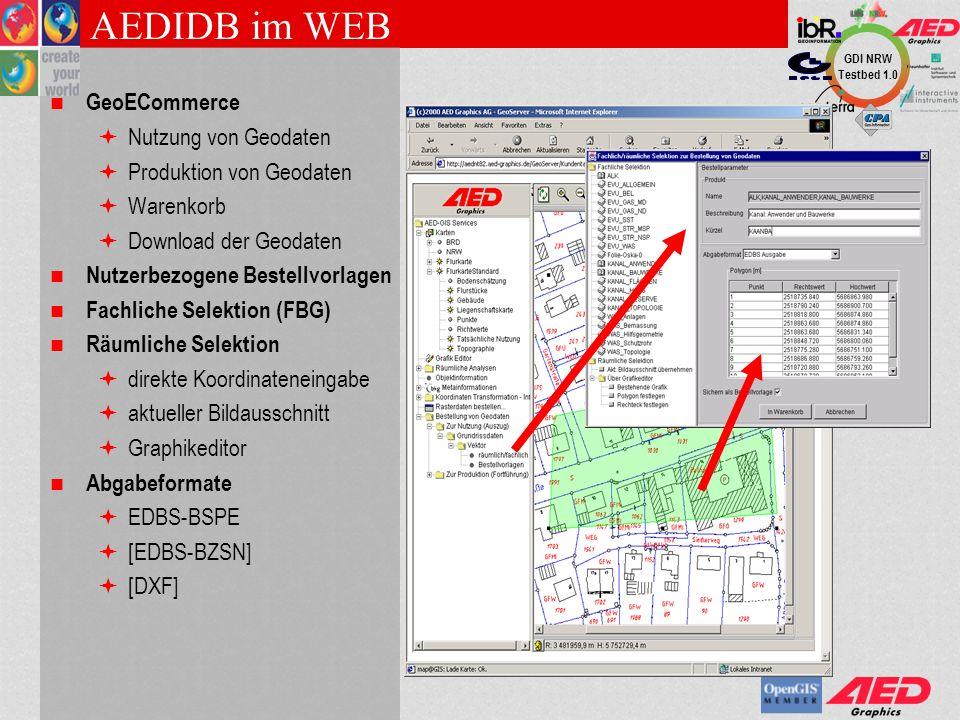 AEDIDB im WEB GeoECommerce Nutzung von Geodaten