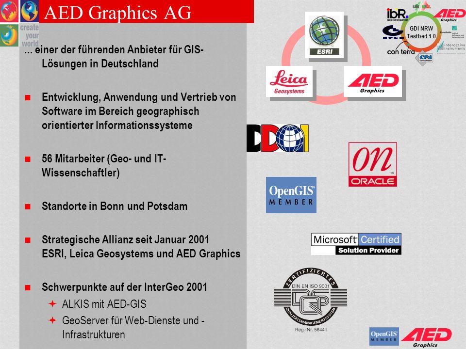AED Graphics AG ... einer der führenden Anbieter für GIS-Lösungen in Deutschland.