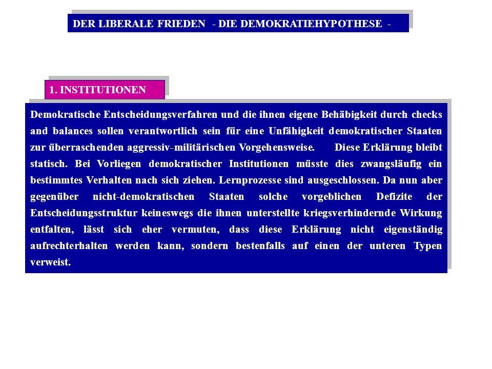 DER LIBERALE FRIEDEN - DIE DEMOKRATIEHYPOTHESE -