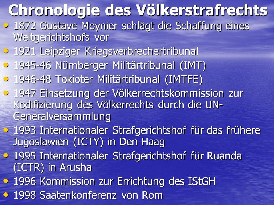 Chronologie des Völkerstrafrechts