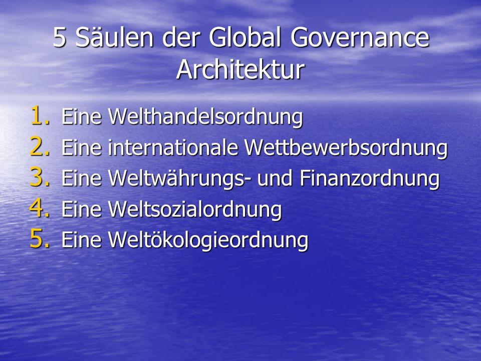 5 Säulen der Global Governance Architektur